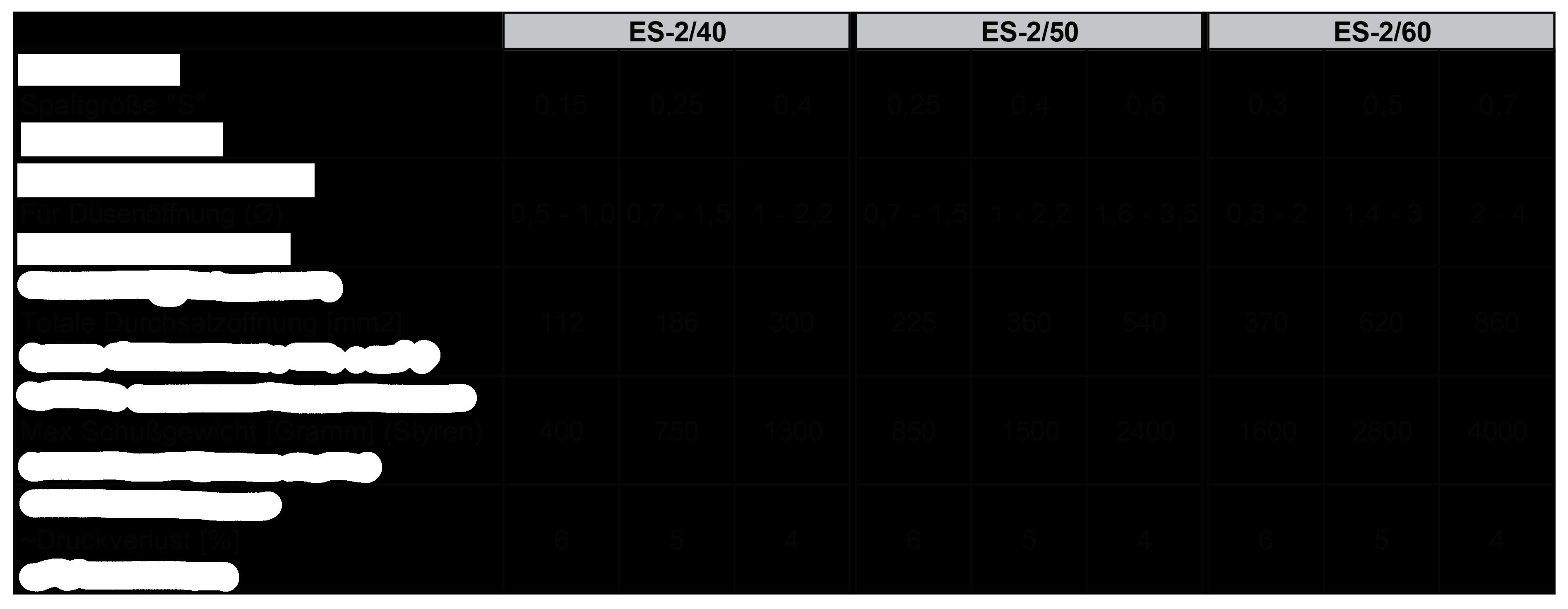 ES_2-tabell