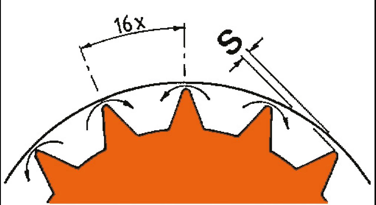 MSF-graf